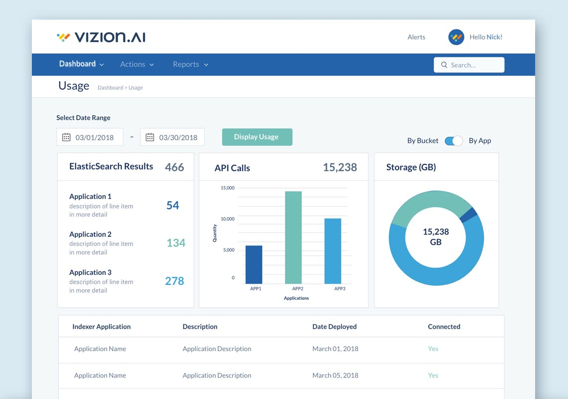 dashboard for vizion.ai containing lots of different graphs and metrics in colorful blues and white
